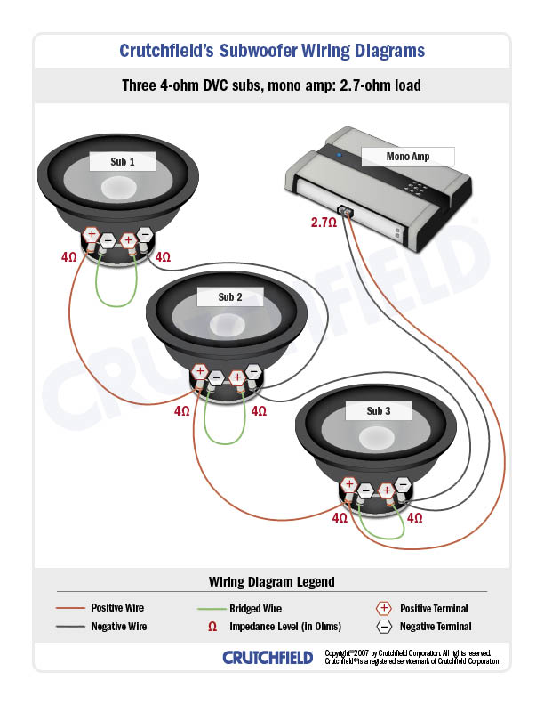 subwoofer wiring diagrams how to wire your subs rh crutchfield com 2 ohm dvc subwoofer wiring diagram 4 ohm dual voice coil subwoofer wiring diagram