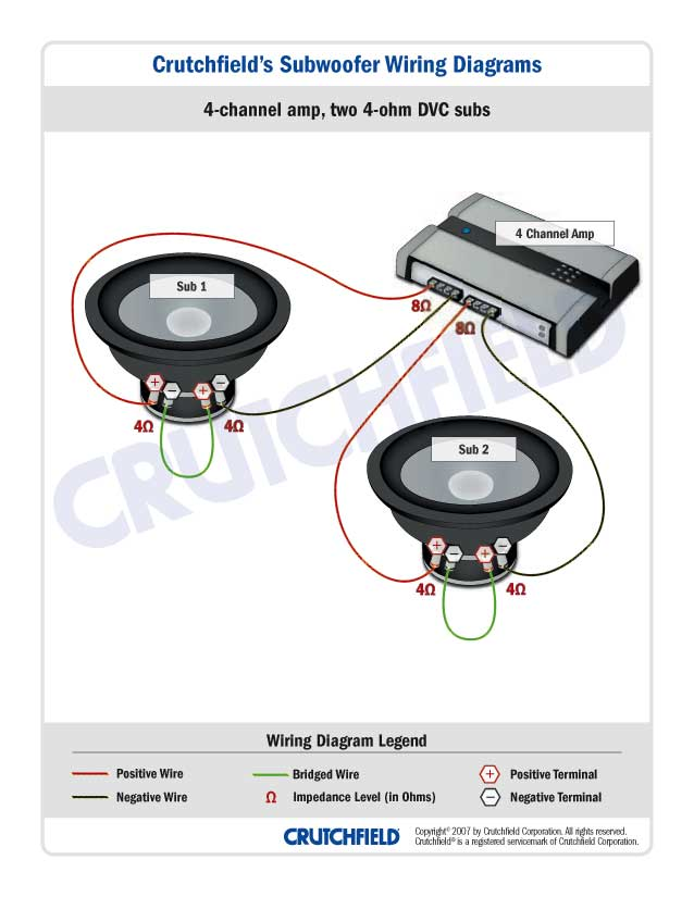 dual 2 ohm sub wiring diagrams dual free engine image for user manual