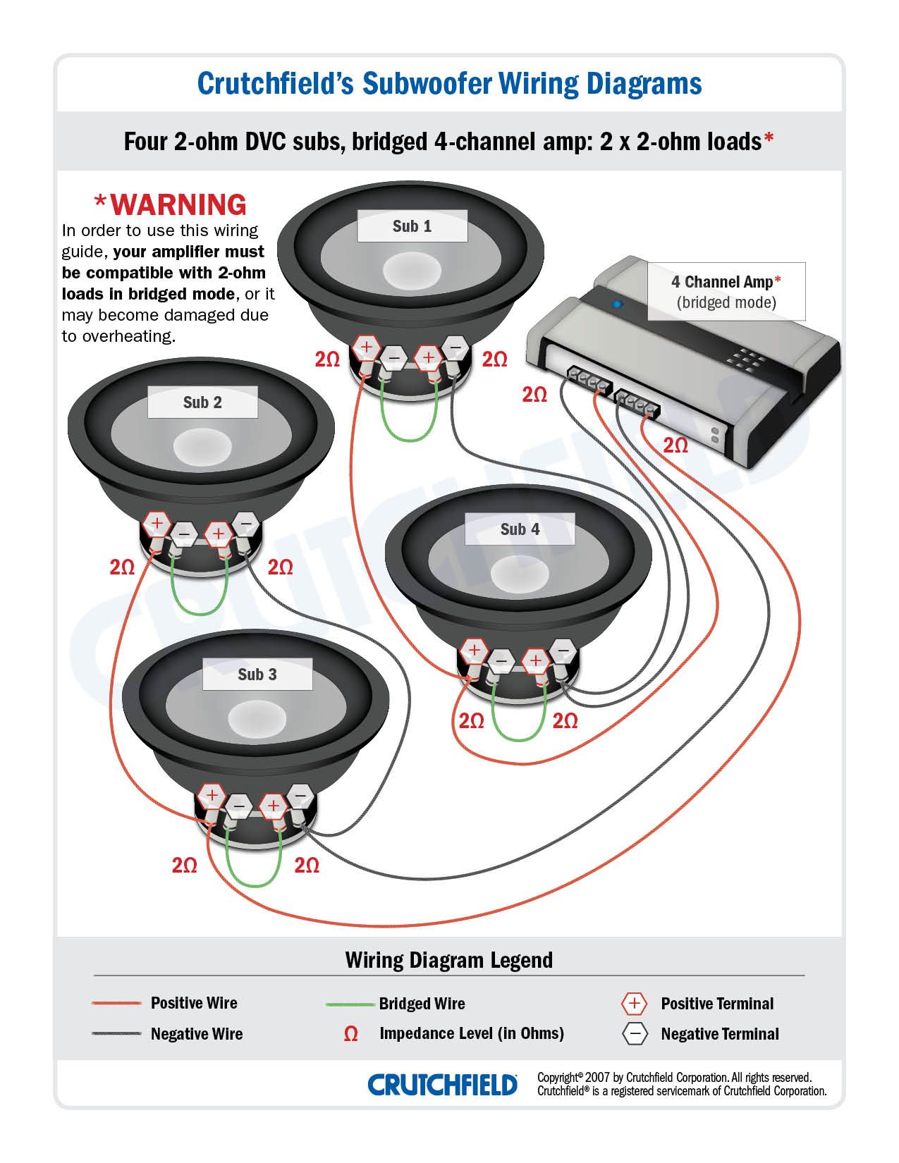 4 DVC 2 ohm 4 ch low imp subwoofer wiring diagrams car audio wiring diagrams at bakdesigns.co