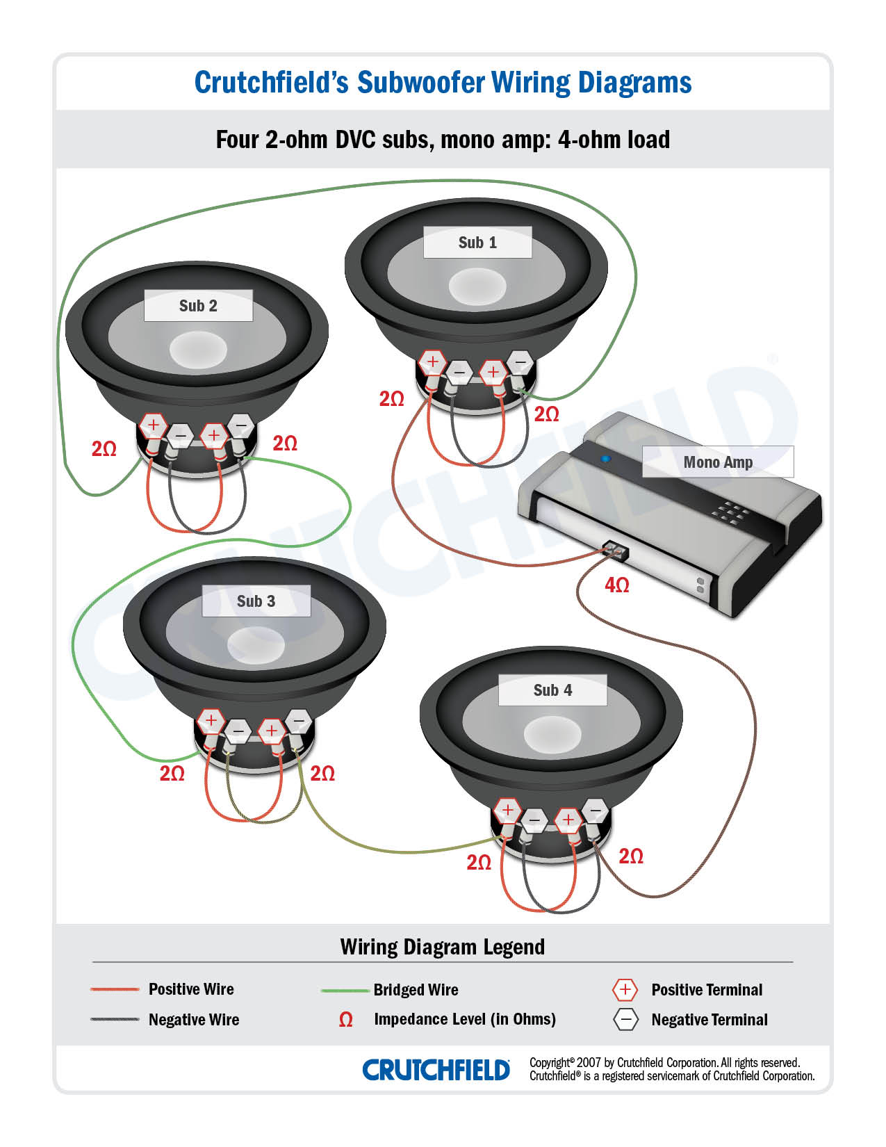 subwoofer wiring diagrams 4 dvc 2 ohm mono