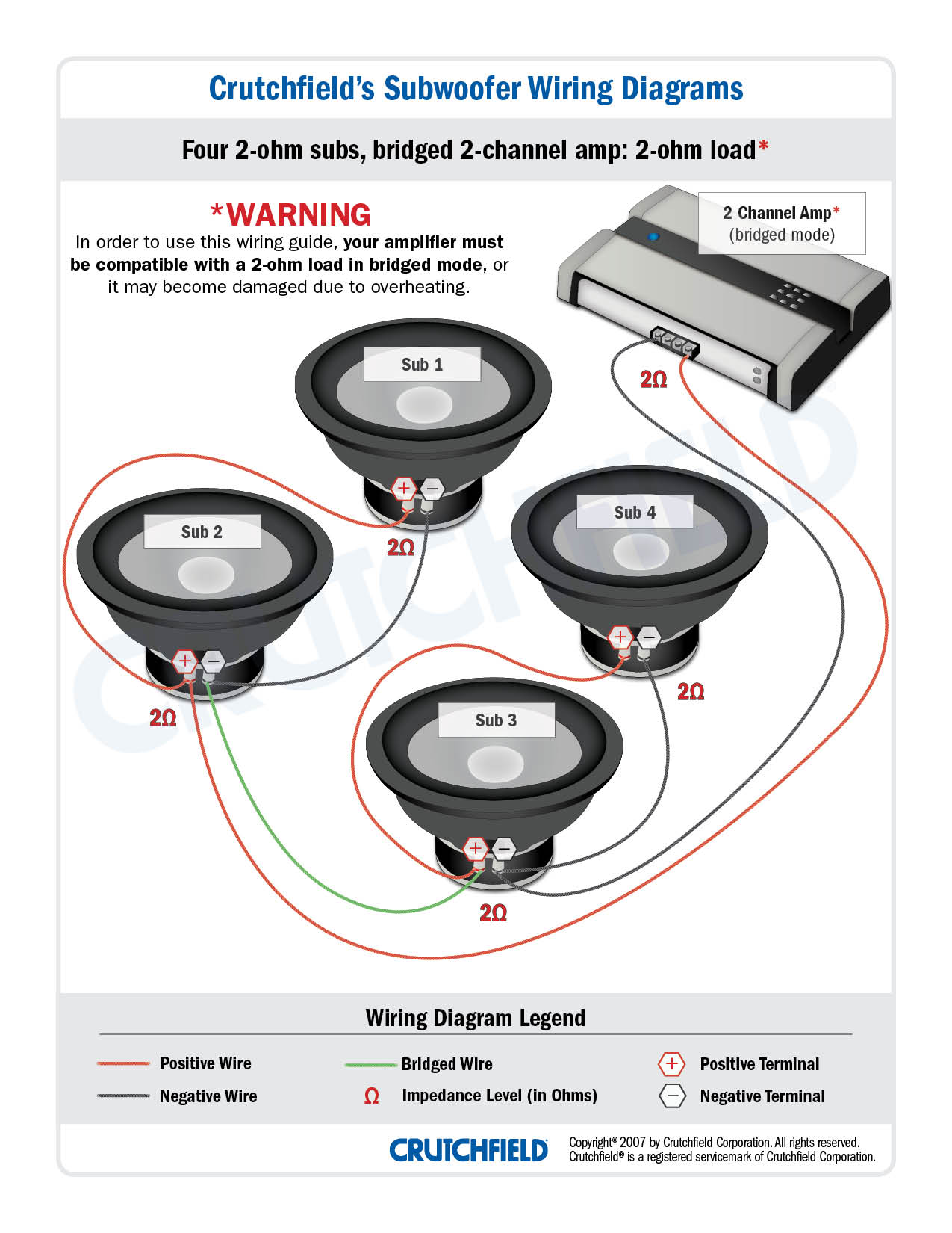 Subwoofer Wiring Diagram from images.crutchfieldonline.com