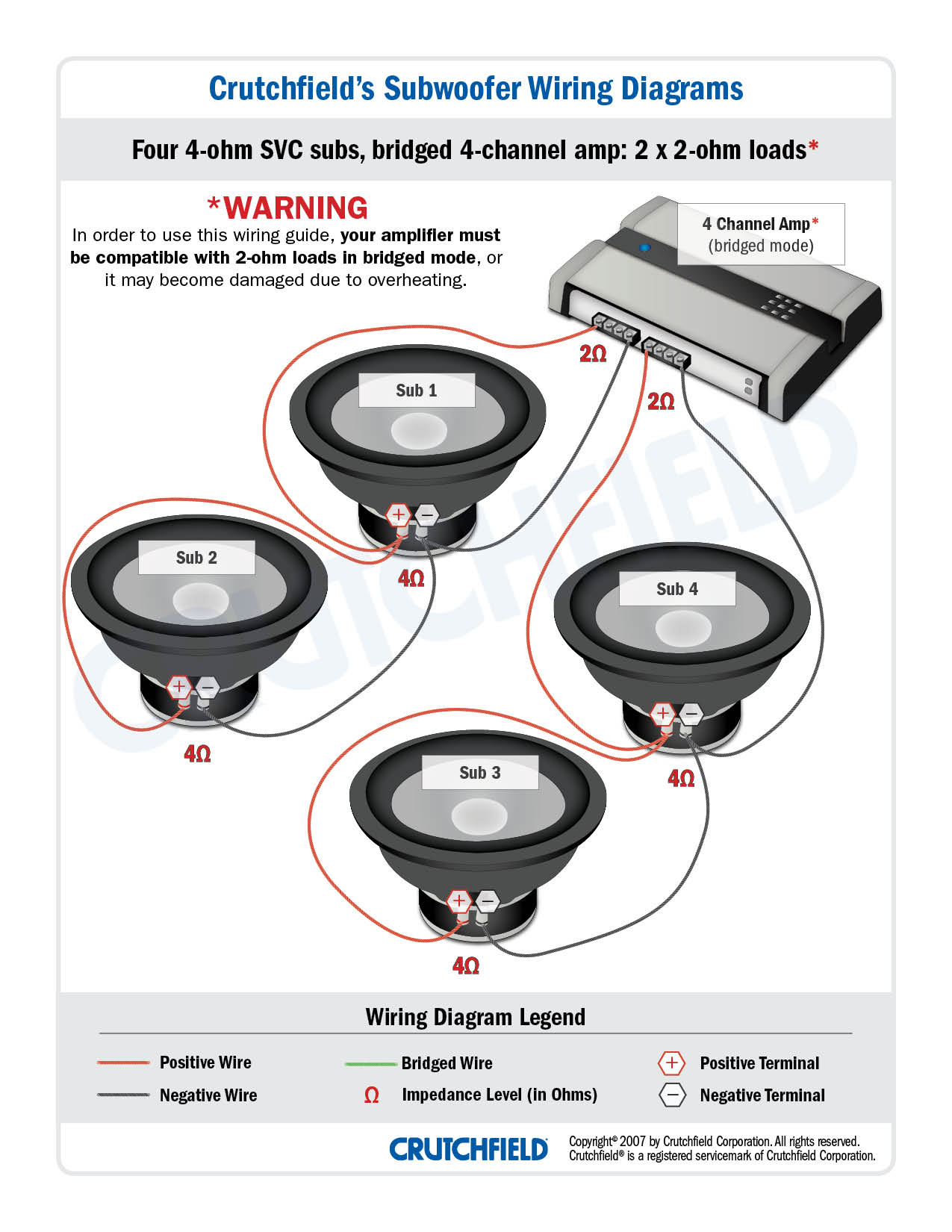 4 SVC 4 ohm 4 ch low imp subwoofer wiring diagrams car stereo amp wiring diagram at eliteediting.co