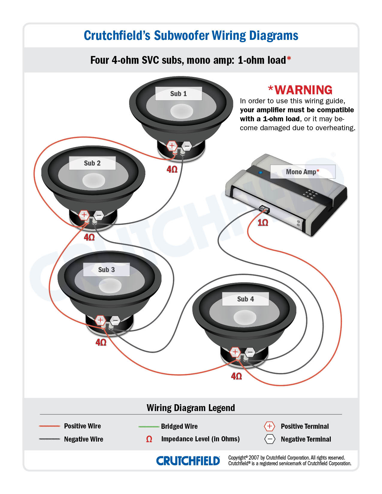 subwoofer wiring diagrams \u2014 how to wire your subs Wiring 2 Ohm Impedance Speaker janis, i\u0027m not familiar with those products, but generally speaking, four svc 4 ohm subs can be wired to an amplifier that can handle a 1 ohm load