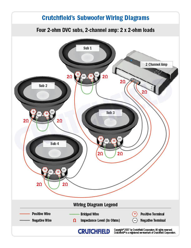 subwoofer wiring diagrams \u2014 how to wire your subs Dual 2 Ohm Sub Wiring but not knowing the rms power ratings of either the subs or the amp, i can\u0027t say if it will all operate safely or not