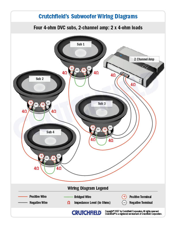 hook up 2 ohm sub You only need to use one coil on each sub, then run them in parallel and you will have a 2 ohm load the second voice coil has two purposes to allow flexibility in the impedance that you.