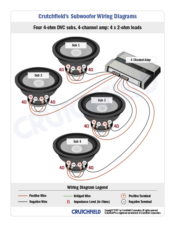 subwoofer wiring diagrams 4 dvc 4 ohm 4ch