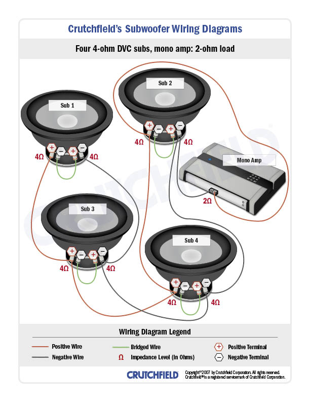 4DVC_4 ohm_mono quick guide to matching subs & amps how to put together the best crutchfield wiring diagrams at bayanpartner.co