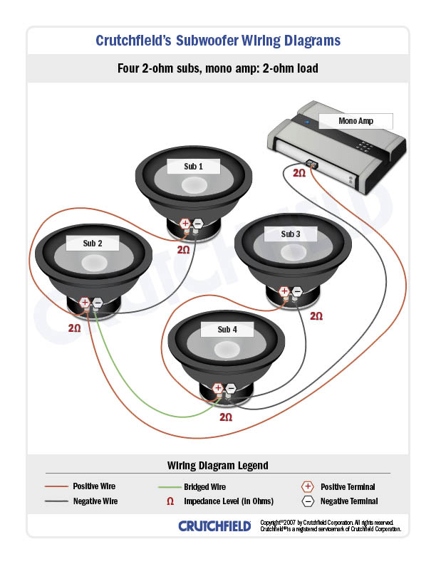 Subwoofer Wiring Diagrams — How to Wire Your Subs on 2 ohm subwoofer wiring diagram, dvc 1 ohm wire diagram, dvc subwoofer wiring diagram, crutchfield subwoofer wiring diagram, dual voice coil diagram,