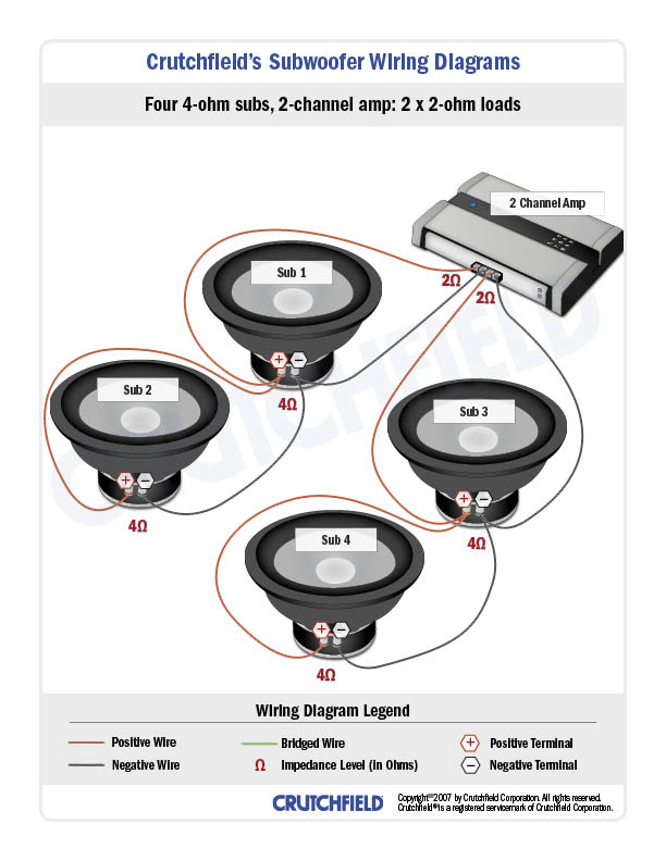 subwoofer wiring diagrams \u2014 how to wire your subs Wiring 2 Ohm Impedance Speaker that would enable the amp to send out a total of 700 watts rms, 350 out each channel, 175 to each sub that would slightly under power them, but you should