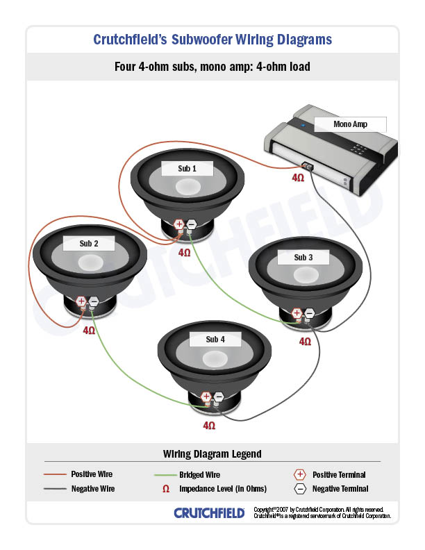 subwoofer wiring diagrams \u2014 how to wire your subsif this setup isn\u0027t loud enough for you, get a more powerful amp one that can put out around 1200 watts rms at 4 ohms, like an alpine pdx m12