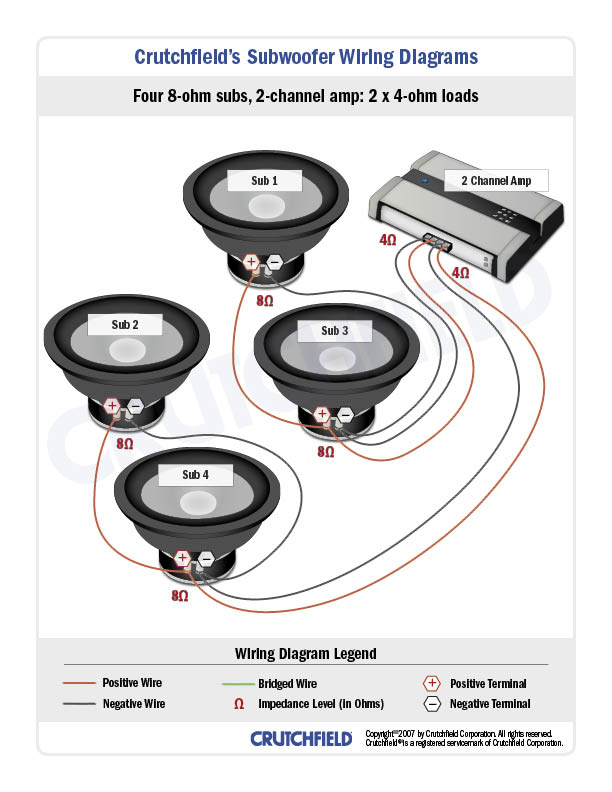 4SVC_8 ohm_2ch subwoofer wiring diagrams 2 amps 2 subs wiring diagram at webbmarketing.co