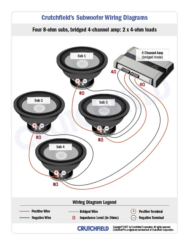 subwoofer wiring diagrams 4 svc 8 ohm 4ch