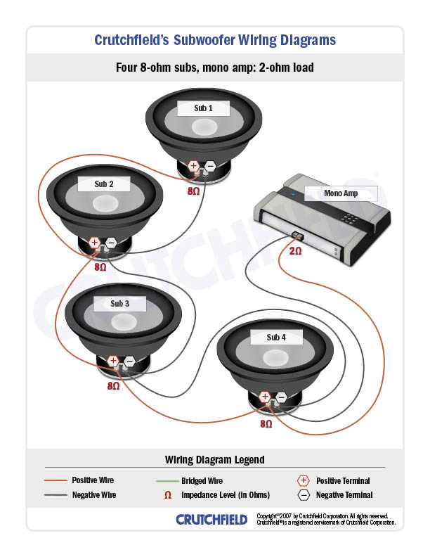 4SVC_8 ohm_mono subwoofer wiring diagrams jl audio speaker wiring diagram at fashall.co