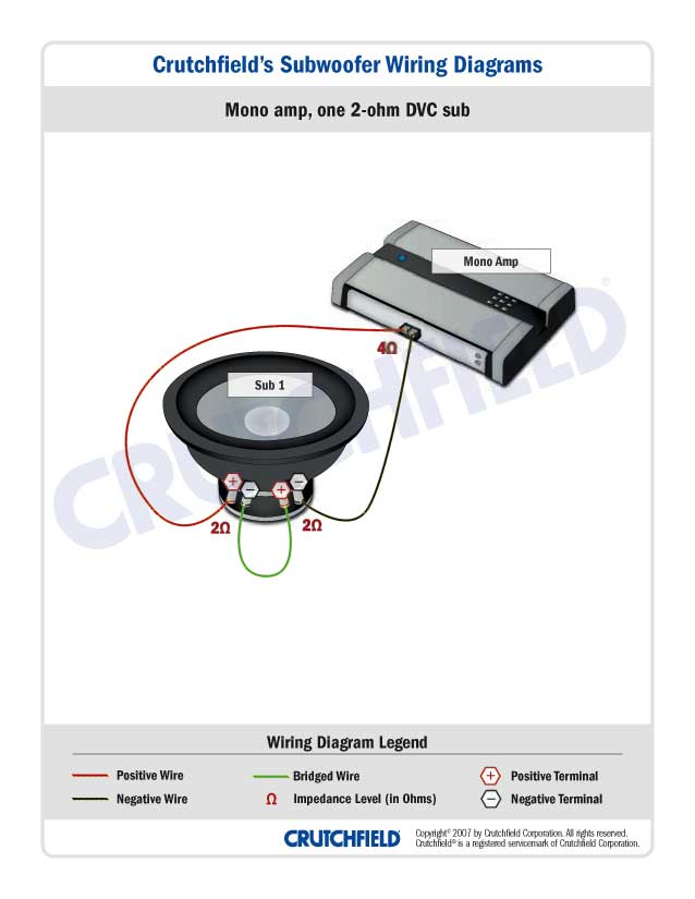 500 watt amp for a 400 watt rms sub precautions i need wiring diagram for two dvc subs 1 Ohm Sub Wiring