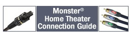Monster® cables Home Theater connection guide