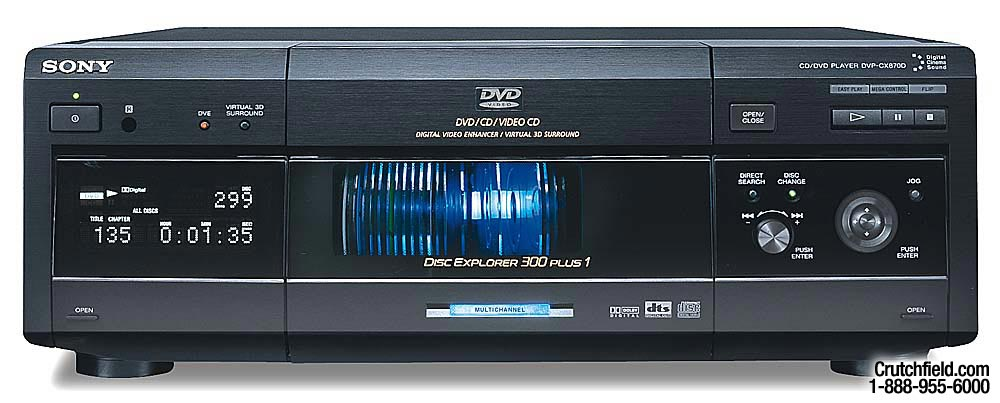 Image Result For Dvd Player Shopee