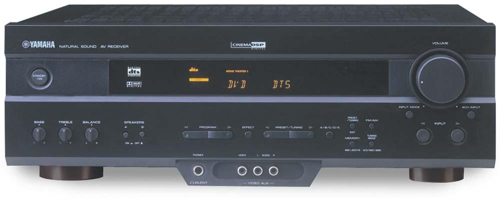 Yamaha Htr-4065 Manual Pdf