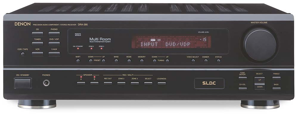 Denon Dra 395 Stereo Receiver With Triple Room Dual Source