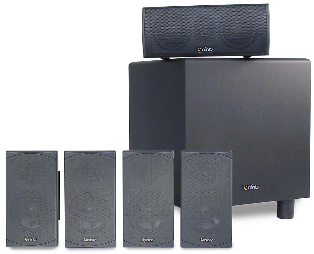 Infinity HTS-20 Home theater speaker system - Hands-on Resea