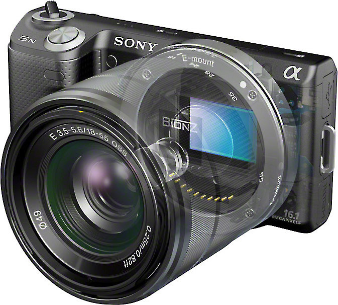 Sony%20Alpha%20NEX-5N%20with%20transparents%20lens%20illustration